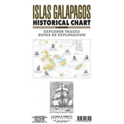ISLAS GALAPAGOS HISTORICAL CHART